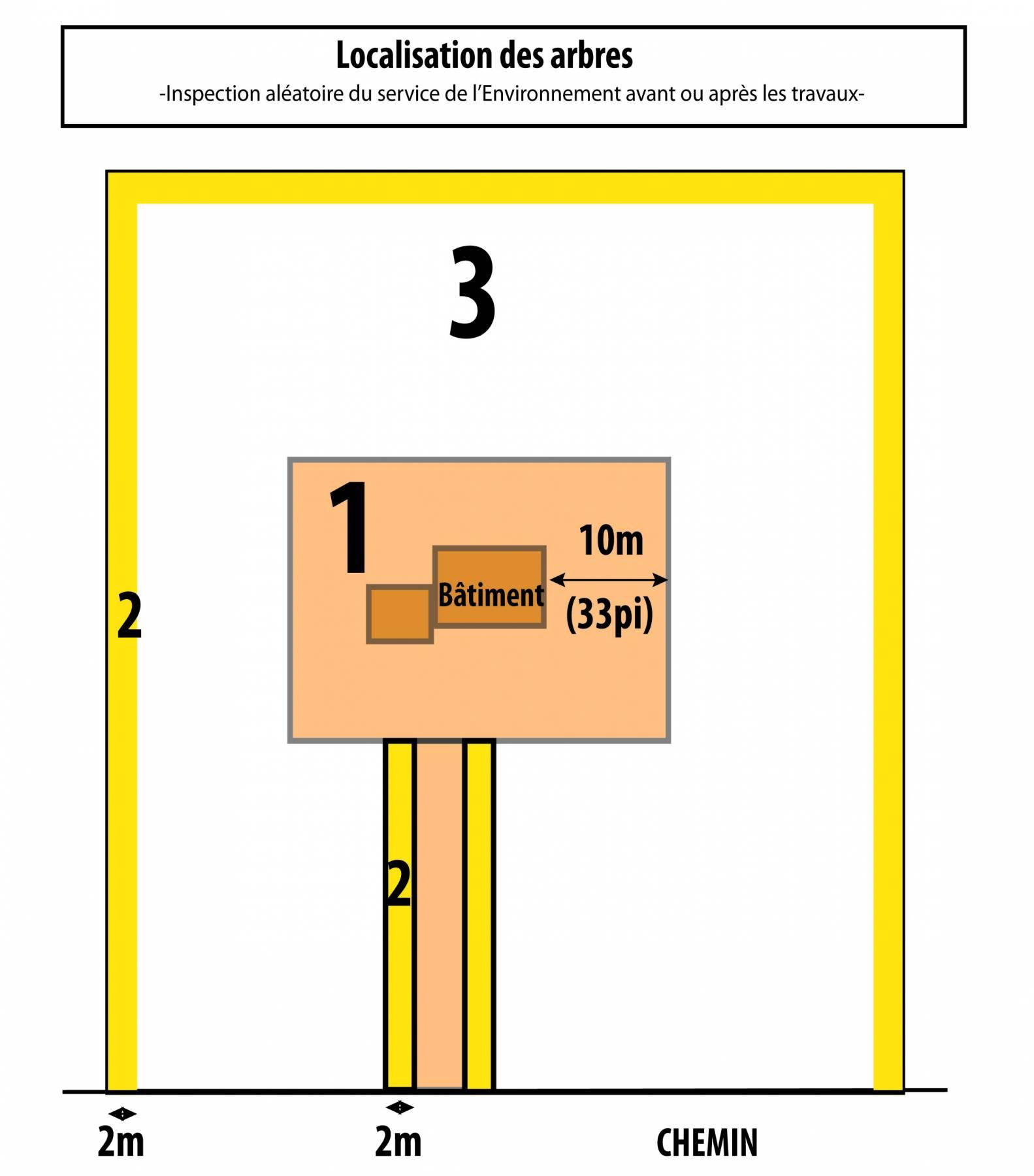 demande de certificat d autorisation pour l abattage d arbres morts ou dangereux la. Black Bedroom Furniture Sets. Home Design Ideas
